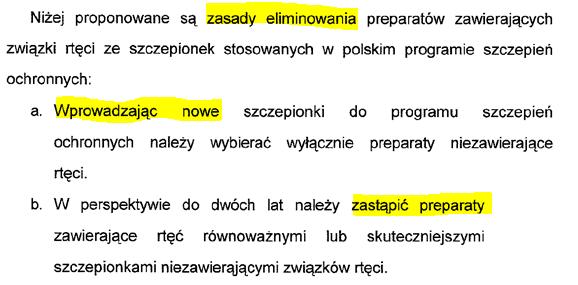 Eliminacja TH w Polsce
