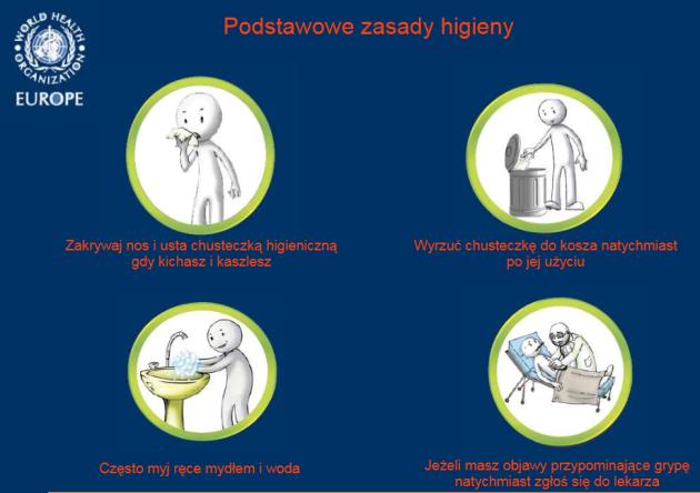Podstawowe zasady higieny1
