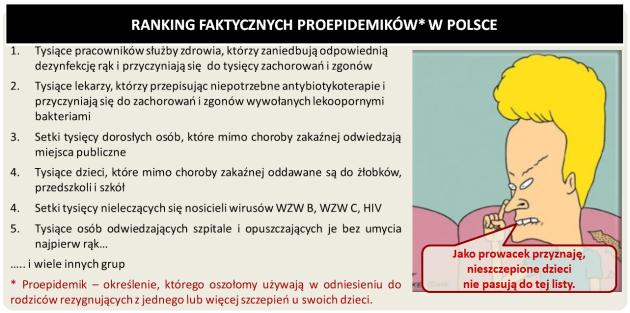 Ranking faktycznych proepidemikow w Polsce